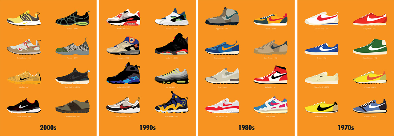 c0280e794f369 Nike Decades is London-based illustrator and designer Stephen Cheetham s  latest animated project